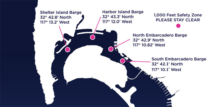 Barge Locations